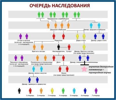 ocheredi-nasledovaniya-mine.jpg